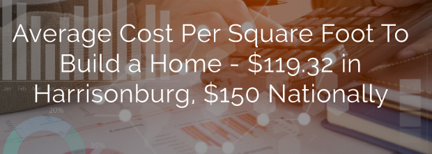 Avg Cost Per Square Foot to Build in Harrisonburg